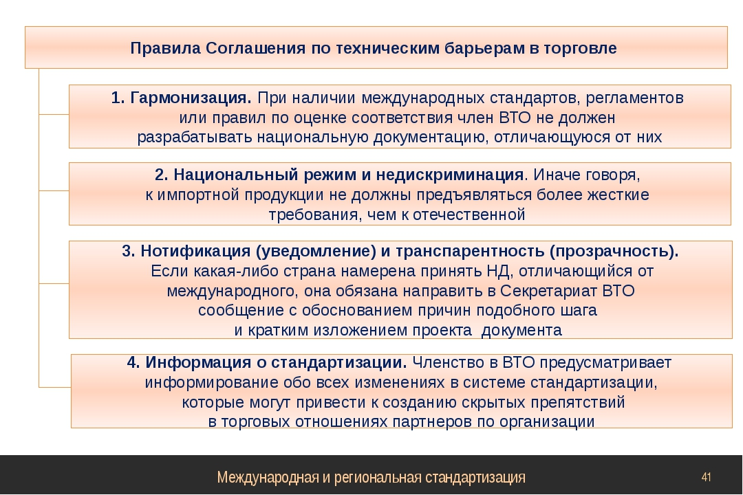 Международная и региональная стандартизация Правила Соглашения по техническим...