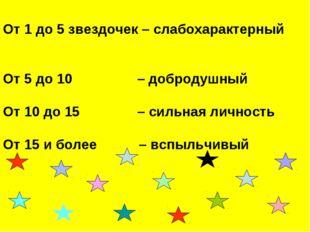 От 1 до 5 звездочек – слабохарактерный От 5 до 10 – добродушный От 10 до 15 –