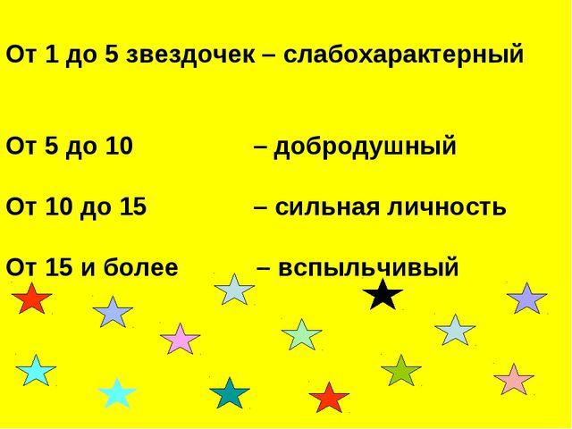 От 1 до 5 звездочек – слабохарактерный От 5 до 10 – добродушный От 10 до 15 –...