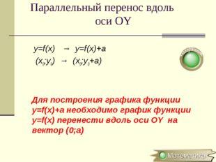 Параллельный перенос вдоль оси OY y=f(x) → y=f(x)+a (x0;y0) → (x0;y0+a) Для п