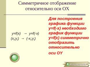 Симметричное отображение относительно оси OХ y=f(x) → y=f(-x) (x0;y0) → (-x0;