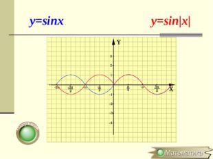 y=sinx y=sin|x|