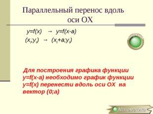 Параллельный перенос вдоль оси ОХ y=f(x) → y=f(x-a) (x0;y0) → (x0+a;y0) Для п