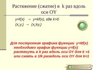 Растяжение (сжатие) в k раз вдоль оси OY y=f(x) → y=kf(x), где k>0 (x0;y0) →