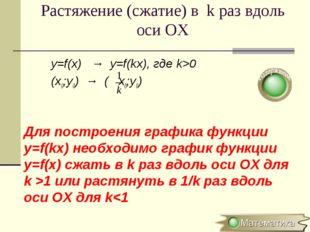 Растяжение (сжатие) в k раз вдоль оси OХ y=f(x) → y=f(kx), где k>0 (x0;y0) →