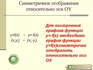 Симметричное отображение относительно оси OY y=f(x) → y=-f(x) (x0;y0) → (x0;-