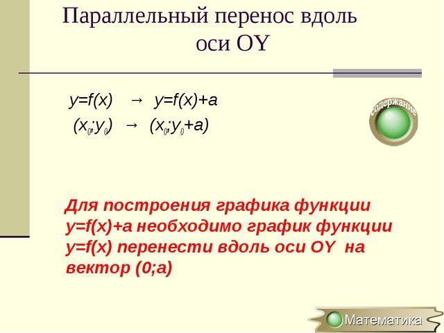 Параллельный перенос вдоль оси OY y=f(x) → y=f(x)+a (x0;y0) → (x0;y0+a) Для п...