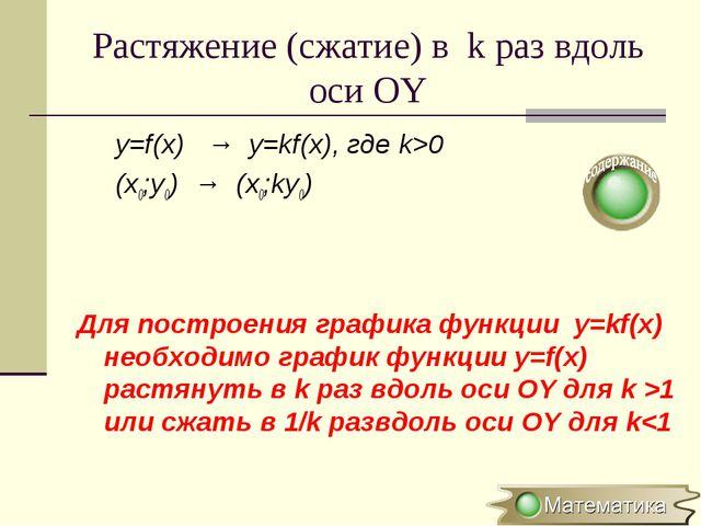 Растяжение (сжатие) в k раз вдоль оси OY y=f(x) → y=kf(x), где k>0 (x0;y0) →...