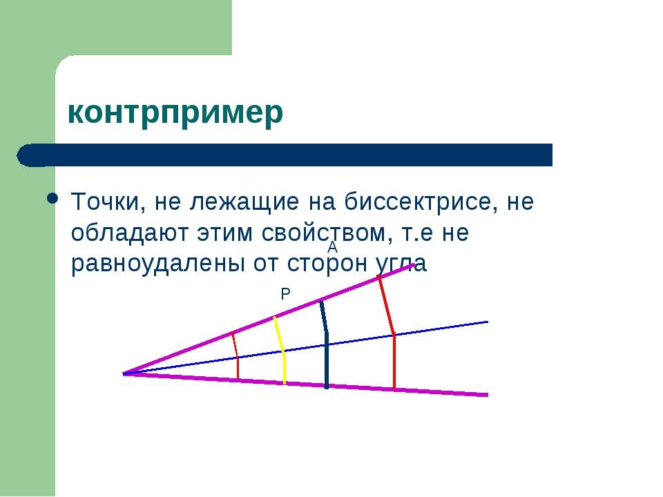 контрпример Точки, не лежащие на биссектрисе, не обладают этим свойством, т.е...