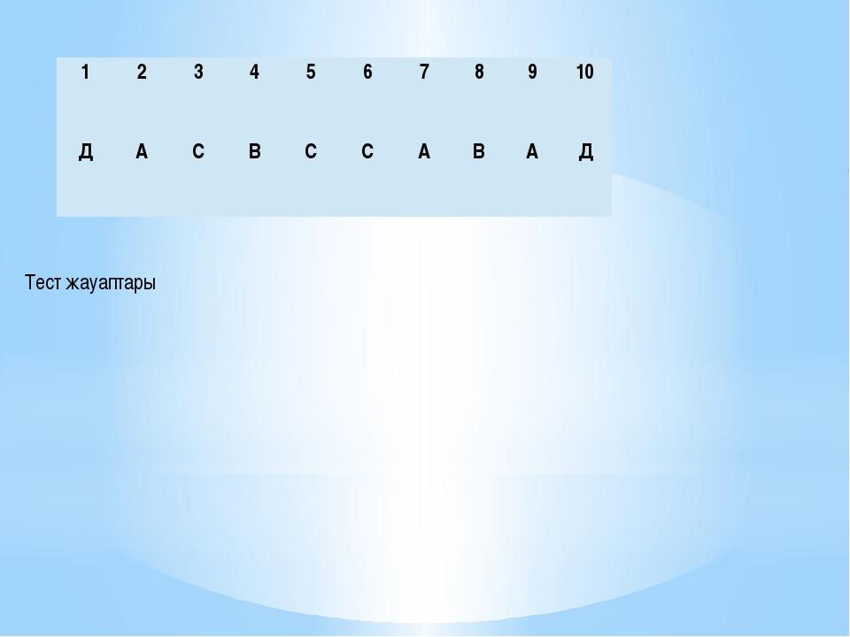 Тест жауаптары 1 2 3 4 5 6 7 8 9 10 Д А С В С С А В А Д