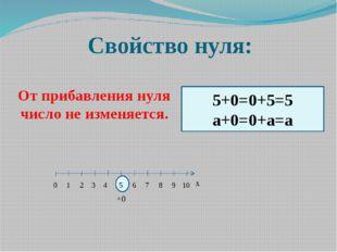 Свойство нуля: От прибавления нуля число не изменяется. 5+0=0+5=5 a+0=0+a=a