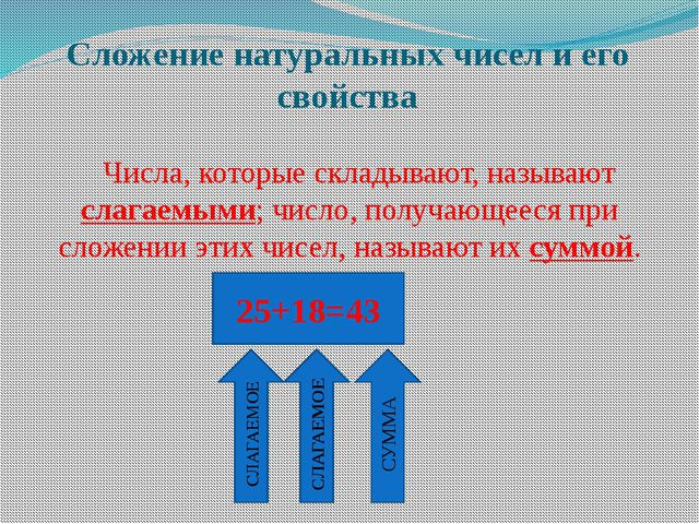 Сложение натуральных чисел и его свойства Числа, которые складывают, называют...