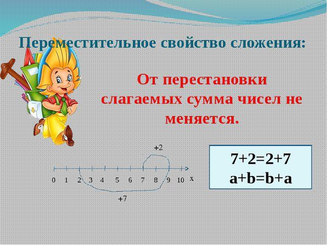 Переместительное свойство сложения: От перестановки слагаемых сумма чисел не...