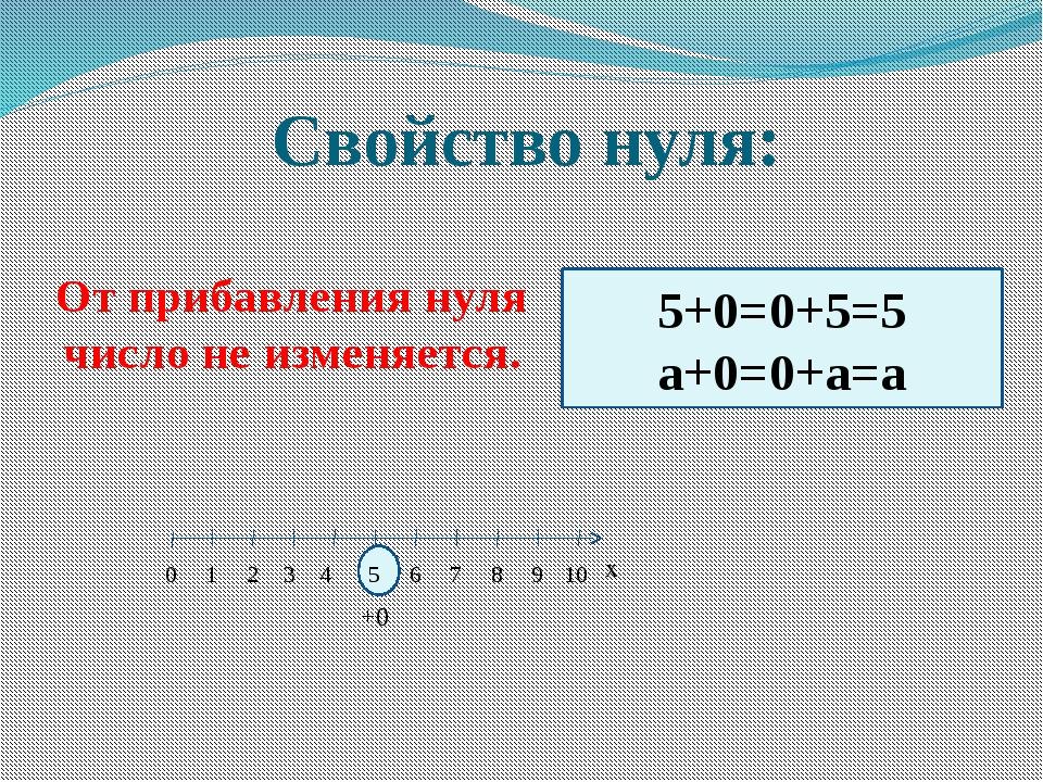 Свойство нуля: От прибавления нуля число не изменяется. 5+0=0+5=5 a+0=0+a=a...