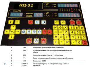 1М3Включение прямого вращения шпинделя 2S500Задание величины частоты вращ