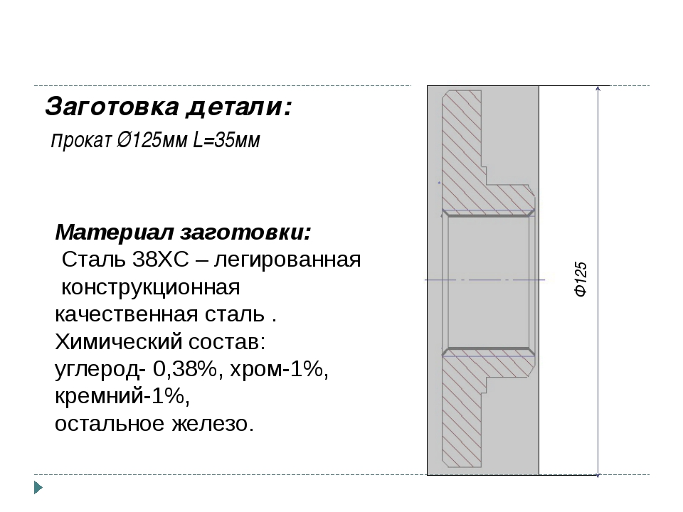 Ф125 Заготовка детали: прокат Ø125мм L=35мм Материал заготовки: Сталь 38ХС –...
