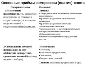 Основные приёмы компрессии (сжатия) текста Содержательные Языковые 1.Исключе