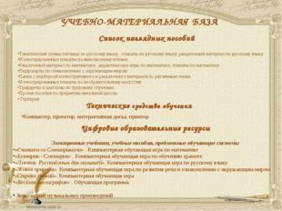 Список наглядных пособий Тематические схемы-таблицы по русскому языку , плак