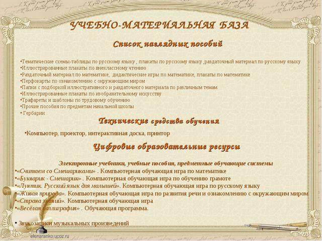 Список наглядных пособий Тематические схемы-таблицы по русскому языку , плак...