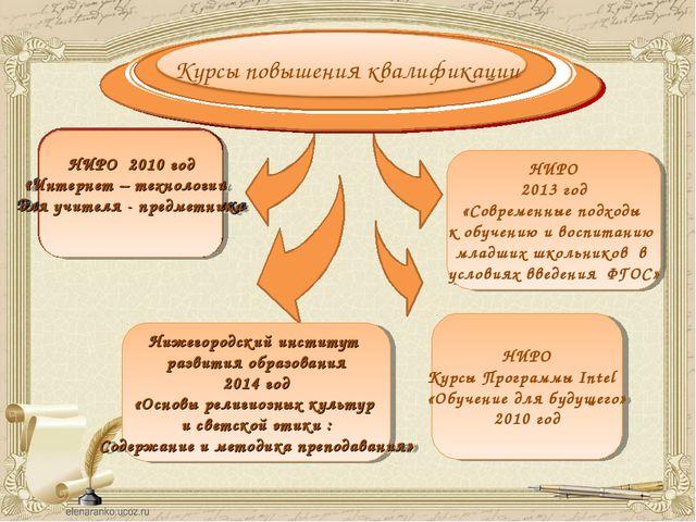 НИРО 2010 год «Интернет – технологии Для учителя - предметника Нижегородский...