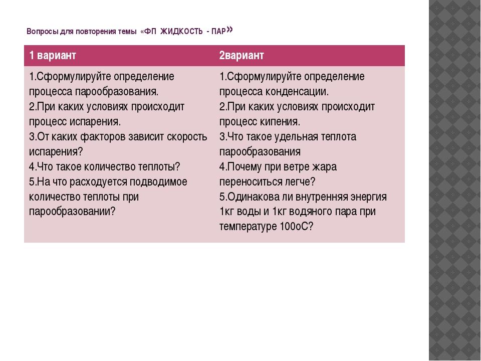 Вопросы для повторения темы «ФП ЖИДКОСТЬ - ПАР» 1 вариант 2вариант 1.Сформули...