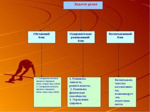 1. Совершенствовать прием и передачу мяча сверху над собой; 2. Совершенствова