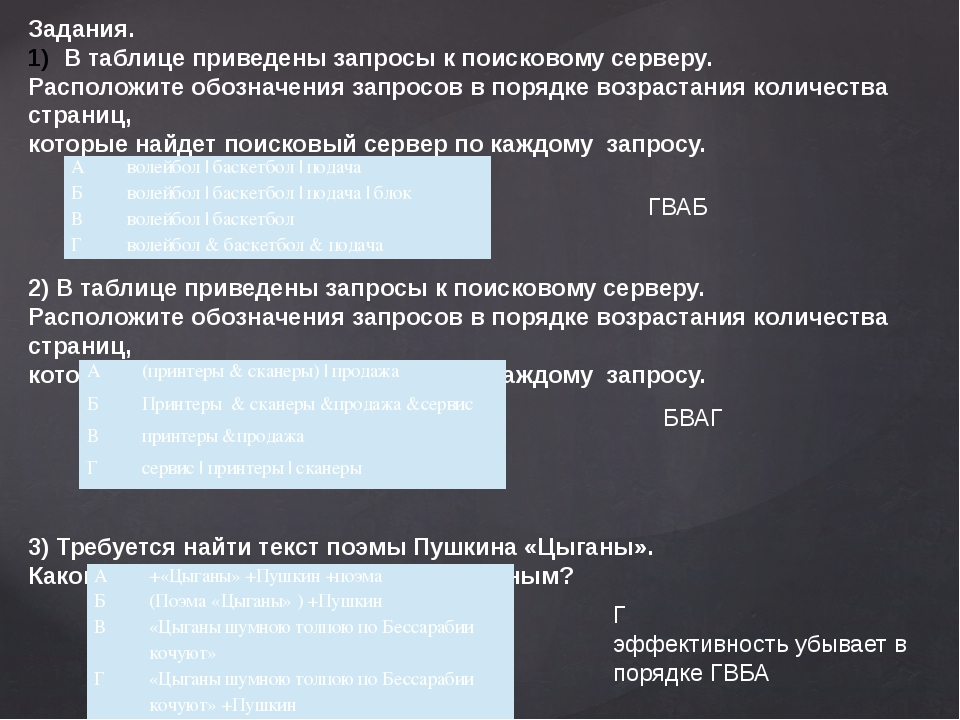 Задания. В таблице приведены запросы к поисковому серверу. Расположите обозна...