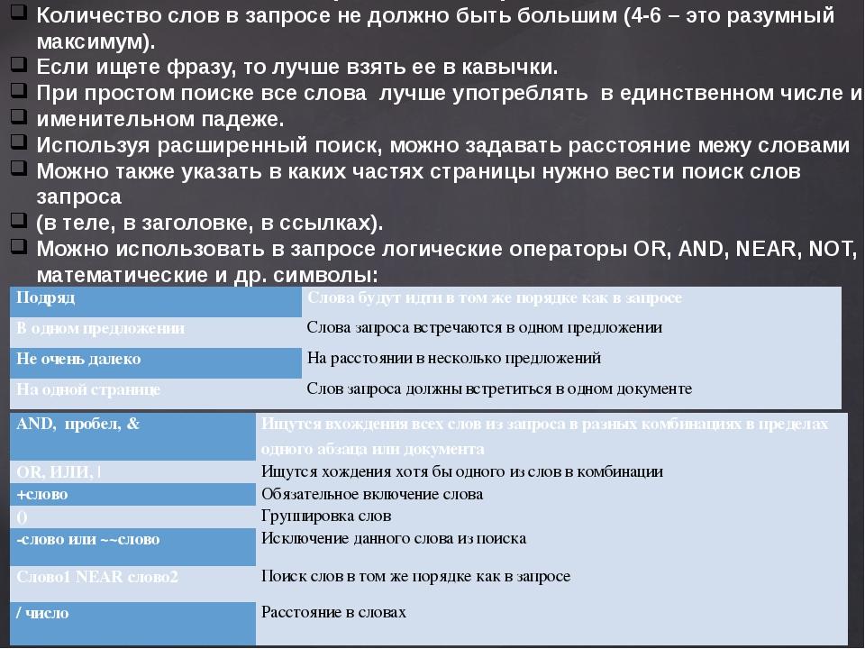 Рекомендации по построению запроса Количество слов в запросе не должно быть б...