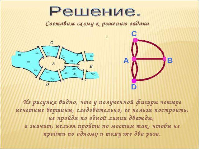 Составим схему к решению задачи Из рисунка видно, что у полученной фигуры че...