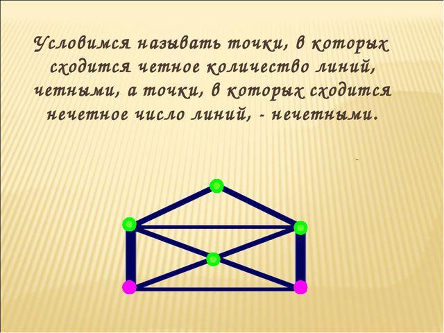 Условимся называть точки, в которых сходится четное количество линий, четным...