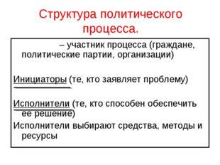 Структура политического процесса. Субъект – участник процесса (граждане, поли