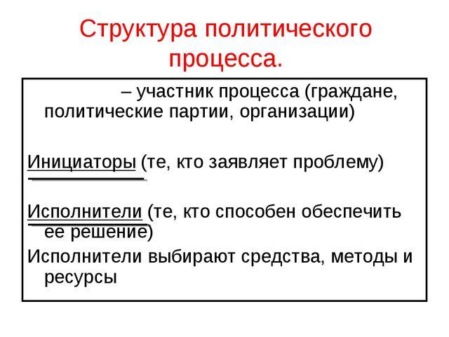 Структура политического процесса. Субъект – участник процесса (граждане, поли...