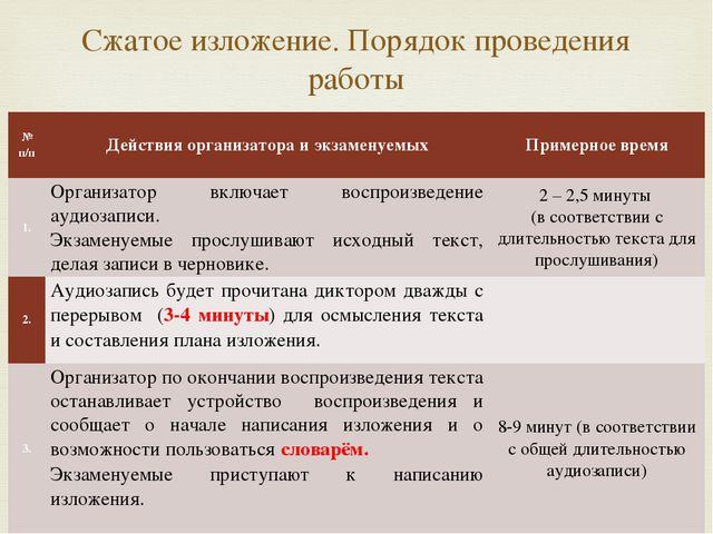 Сжатое изложение. Порядок проведения работы № п/п Действия организатора и экз...
