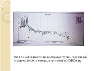 Рис 12. График изменения температур глубин, полученный из логгера НОВО с помо
