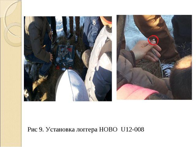Рис 9. Установка логгера HOBO U12-008