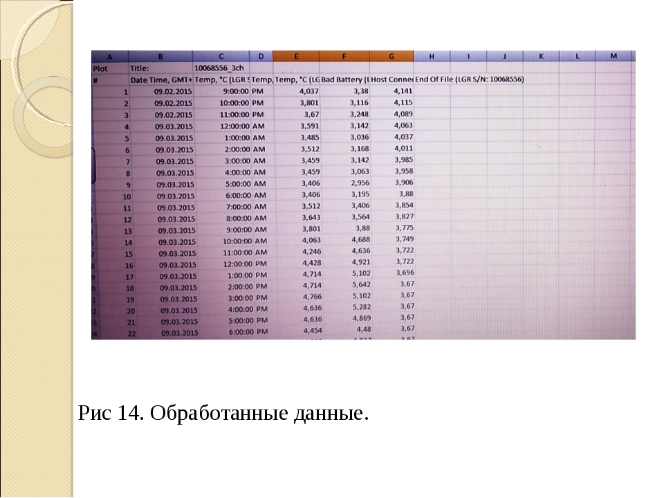 Рис 14. Обработанные данные.