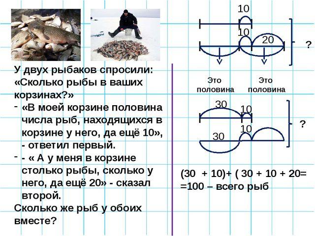 У двух рыбаков спросили: «Сколько рыбы в ваших корзинах?» «В моей корзине пол...