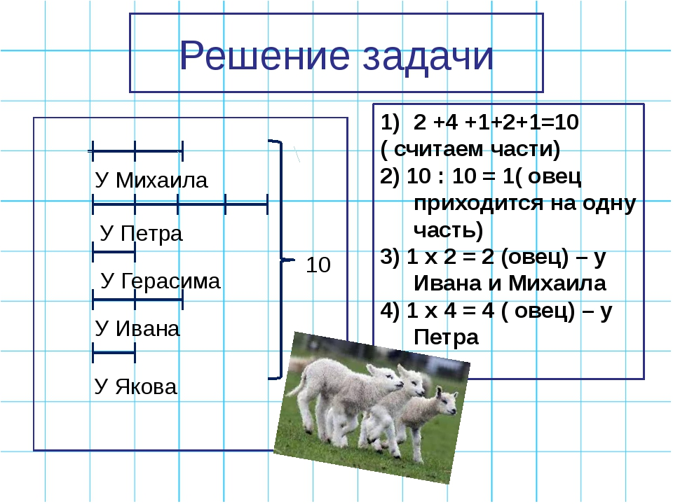 Решение задачи У Ивана 10 2 +4 +1+2+1=10 ( считаем части) 2) 10 : 10 = 1( ове...