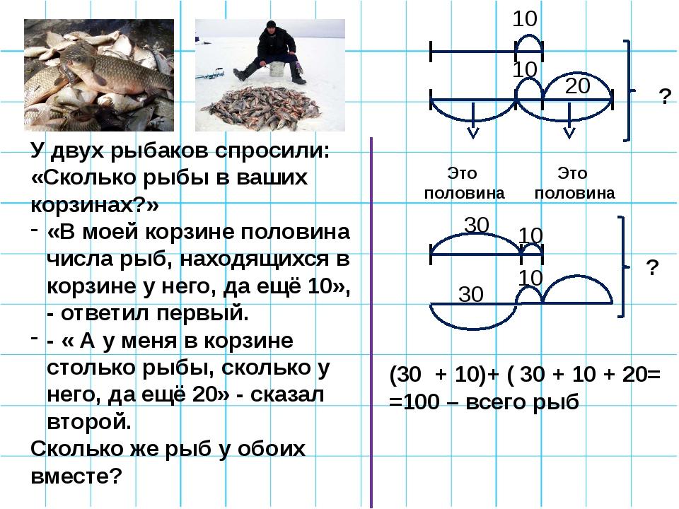 у двух рыбаков спросили сколько рыбы в ваших