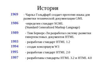 История 1969 - Чарльз Гольдфарб создает прототип языка для разметки техническ