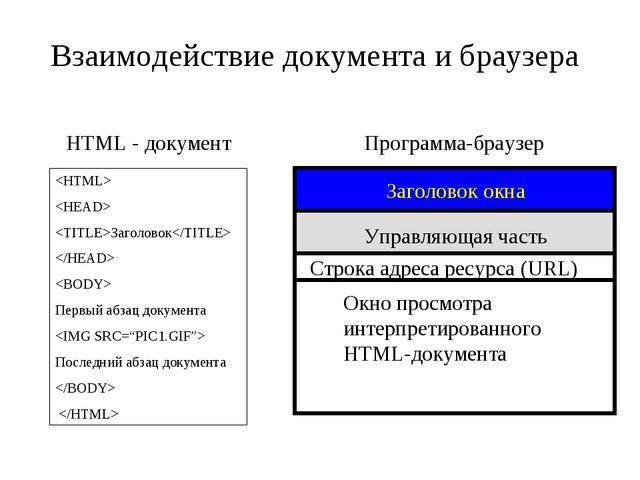 Заголовок   Первый абзац документа  Последний абзац документа   HTML - доку...