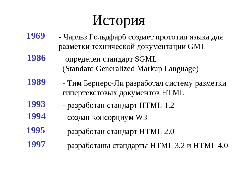 История 1969 - Чарльз Гольдфарб создает прототип языка для разметки техническ...
