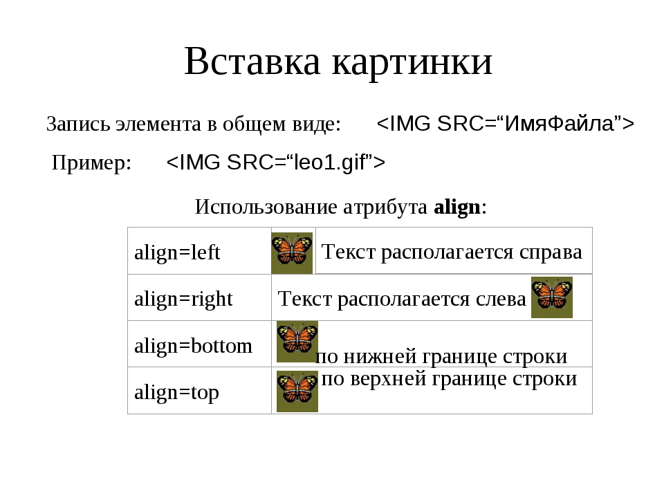 Вставка картинки  Запись элемента в общем виде:  Пример: Использование атрибу...