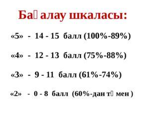 «5» - 14 - 15 балл (100%-89%) «4» - 12 - 13 балл (75%-88%) «3» - 9 - 11 балл