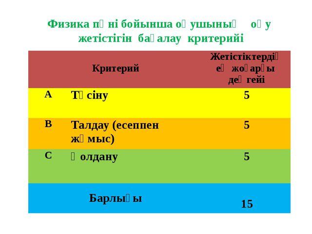 Физика пәні бойынша оқушының оқу жетістігін бағалау критерийі Критерий Жетіст...