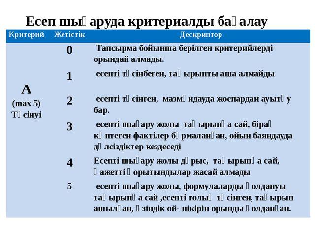 Есеп шығаруда критериалды бағалау Критерий Жетістік Дескриптор А (max5) Түсін...