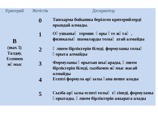 Критерий Жетістік Дескриптор В (max5) Талдау, Есеппенжұмыс 0 Тапсырмабойыншаб...
