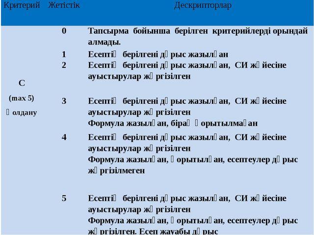 Критерий Жетістік Дескрипторлар С (max5) Қолдану 0 Тапсырма бойынша берілген...