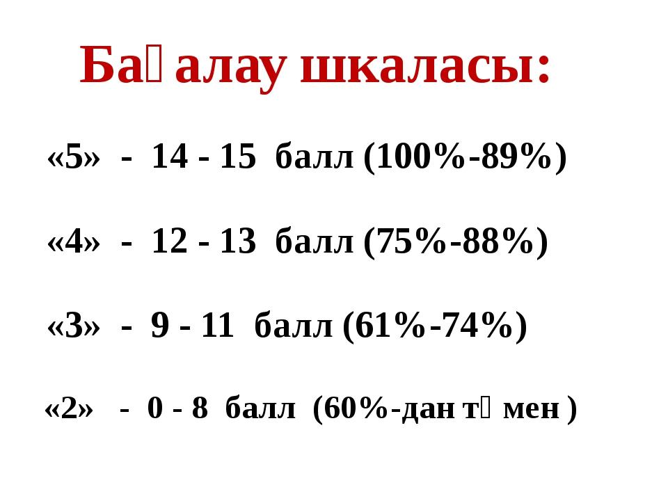 «5» - 14 - 15 балл (100%-89%) «4» - 12 - 13 балл (75%-88%) «3» - 9 - 11 балл...