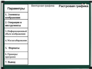 1. Элементы изображения 2. Операции и инструменты 3. Информационный объем изо